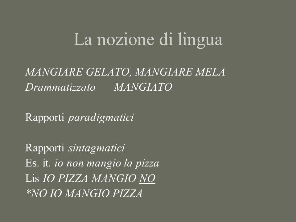 La nozione di lingua MANGIARE GELATO, MANGIARE MELA DrammatizzatoMANGIATO Rapporti paradigmatici Rapporti sintagmatici Es. it. io non mangio la pizza