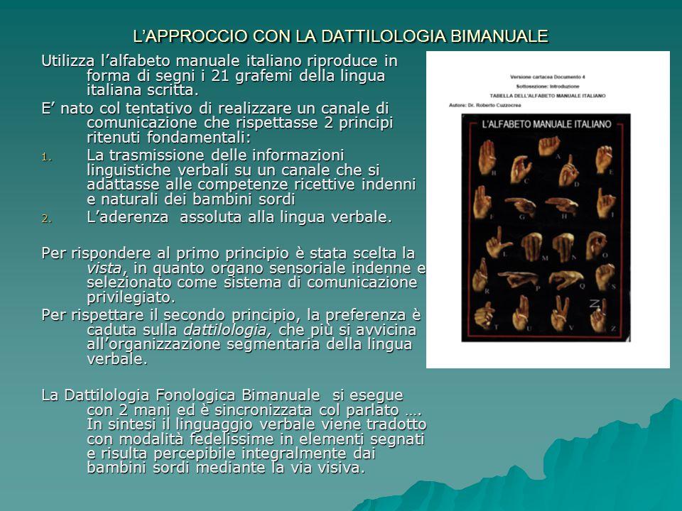 L'APPROCCIO CON LA DATTILOLOGIA BIMANUALE Utilizza l'alfabeto manuale italiano riproduce in forma di segni i 21 grafemi della lingua italiana scritta.