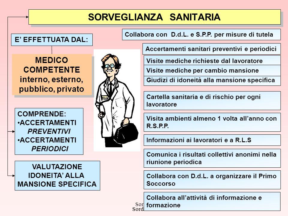 Sordilli MEDICO COMPETENTE interno, esterno, pubblico, privato MEDICO COMPETENTE interno, esterno, pubblico, privato E' EFFETTUATA DAL: COMPRENDE: ACC