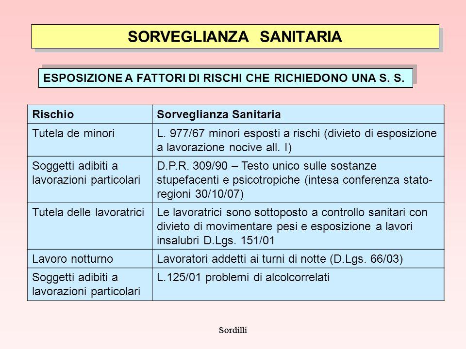 Sordilli RischioSorveglianza Sanitaria Tutela de minoriL. 977/67 minori esposti a rischi (divieto di esposizione a lavorazione nocive all. I) Soggetti