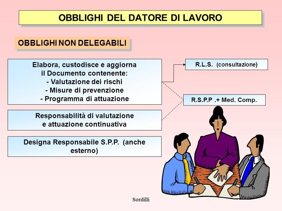 Sordilli Designa Responsabile S.P.P. (anche esterno) R.S.P.P.+ Med. Comp. R.L.S. (consultazione ) Responsabilità di valutazione e attuazione continuat