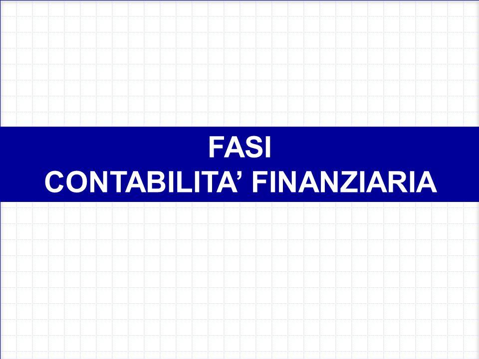 FASI CONTABILITA' FINANZIARIA