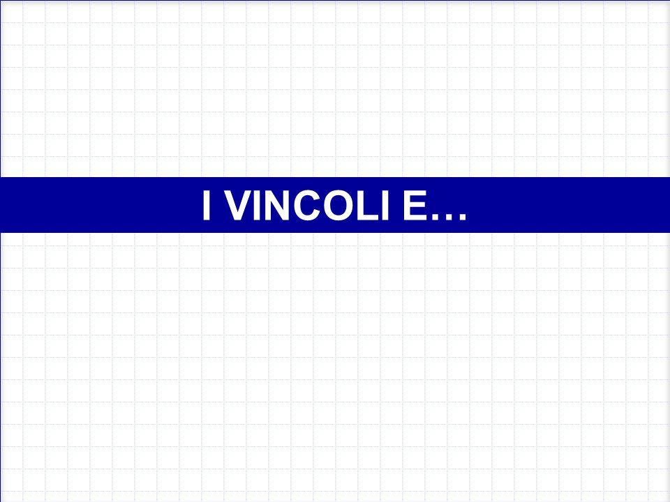 I VINCOLI E…