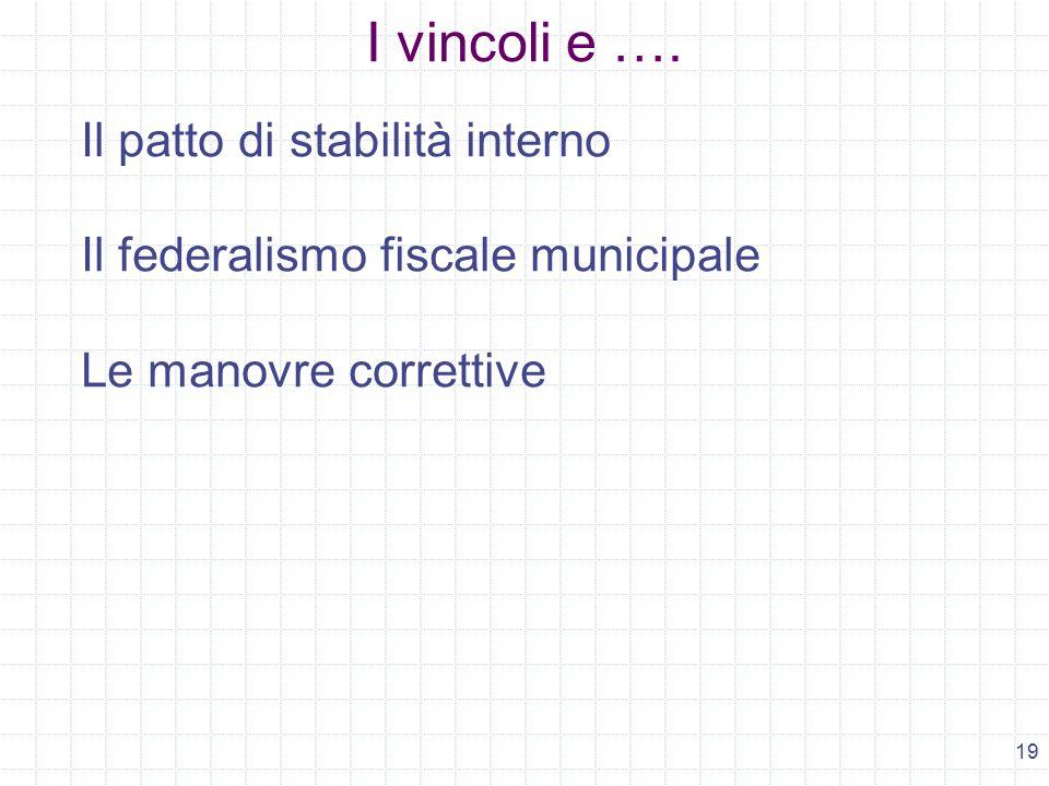 19 I vincoli e …. Il patto di stabilità interno Il federalismo fiscale municipale Le manovre correttive