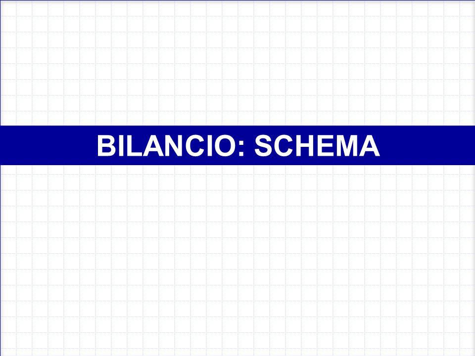 BILANCIO: SCHEMA