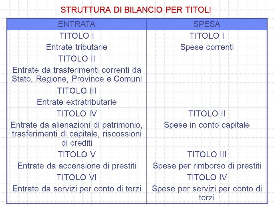 STRUTTURA DI BILANCIO PER TITOLI ENTRATASPESA TITOLO I Entrate tributarie TITOLO I Spese correnti TITOLO II Entrate da trasferimenti correnti da Stato