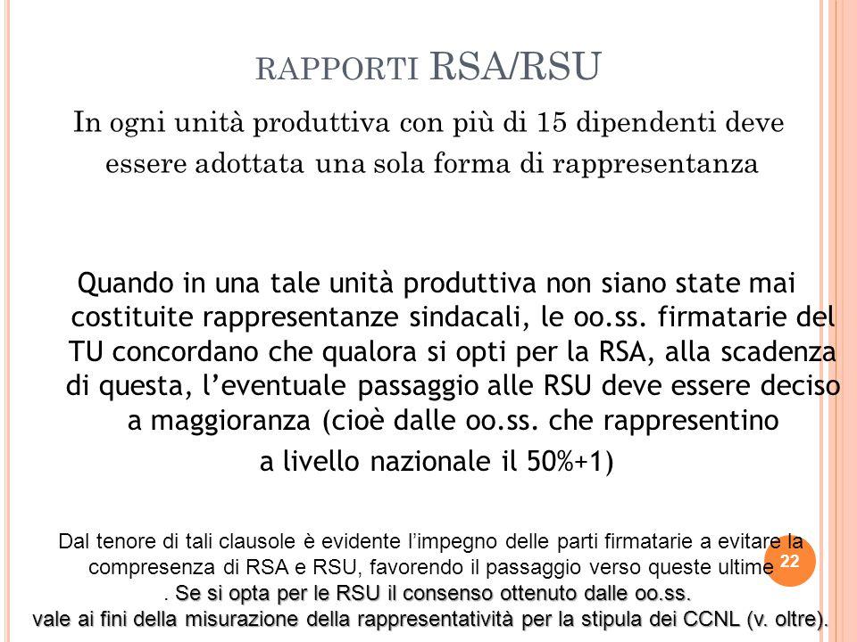 RAPPORTI RSA/RSU In ogni unità produttiva con più di 15 dipendenti deve essere adottata una sola forma di rappresentanza 22 Quando in una tale unità produttiva non siano state mai costituite rappresentanze sindacali, le oo.ss.