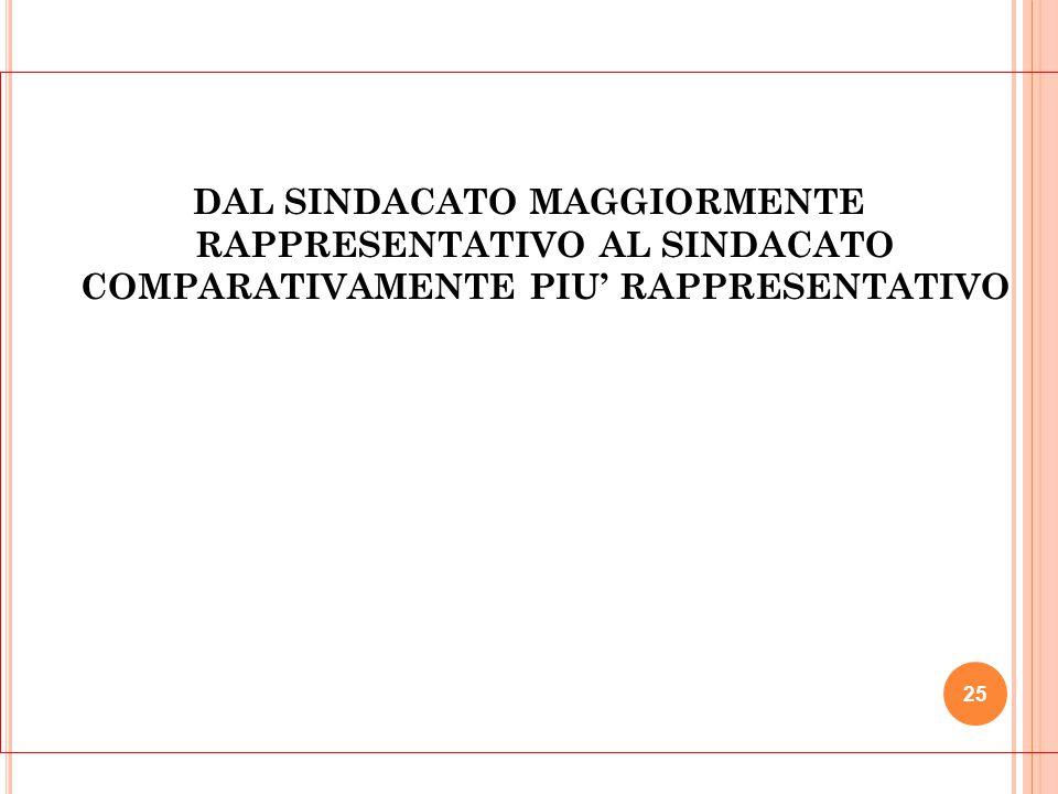 DAL SINDACATO MAGGIORMENTE RAPPRESENTATIVO AL SINDACATO COMPARATIVAMENTE PIU' RAPPRESENTATIVO 25