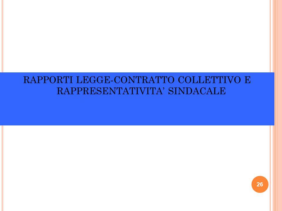RAPPORTI LEGGE-CONTRATTO COLLETTIVO E RAPPRESENTATIVITA' SINDACALE 26