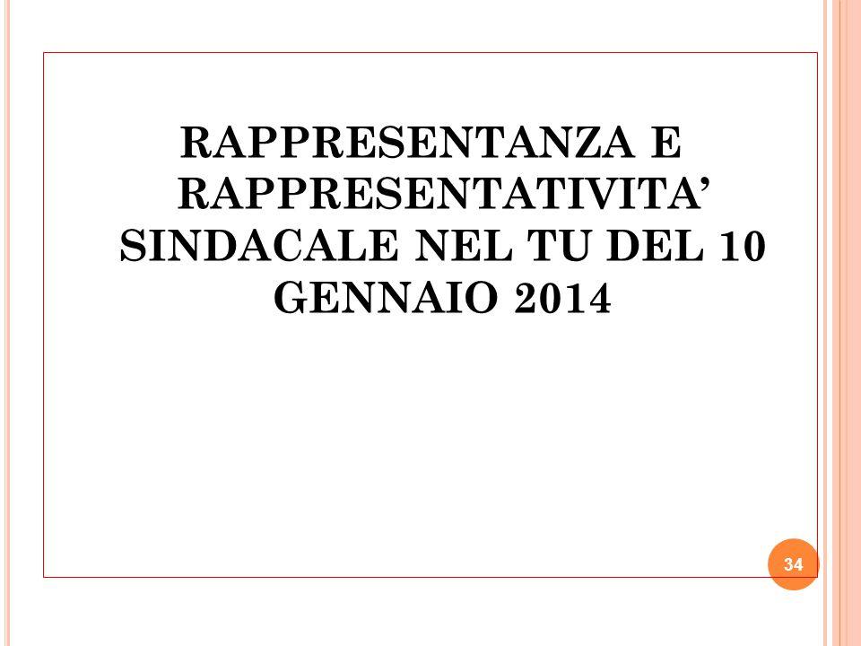 RAPPRESENTANZA E RAPPRESENTATIVITA' SINDACALE NEL TU DEL 10 GENNAIO 2014 34