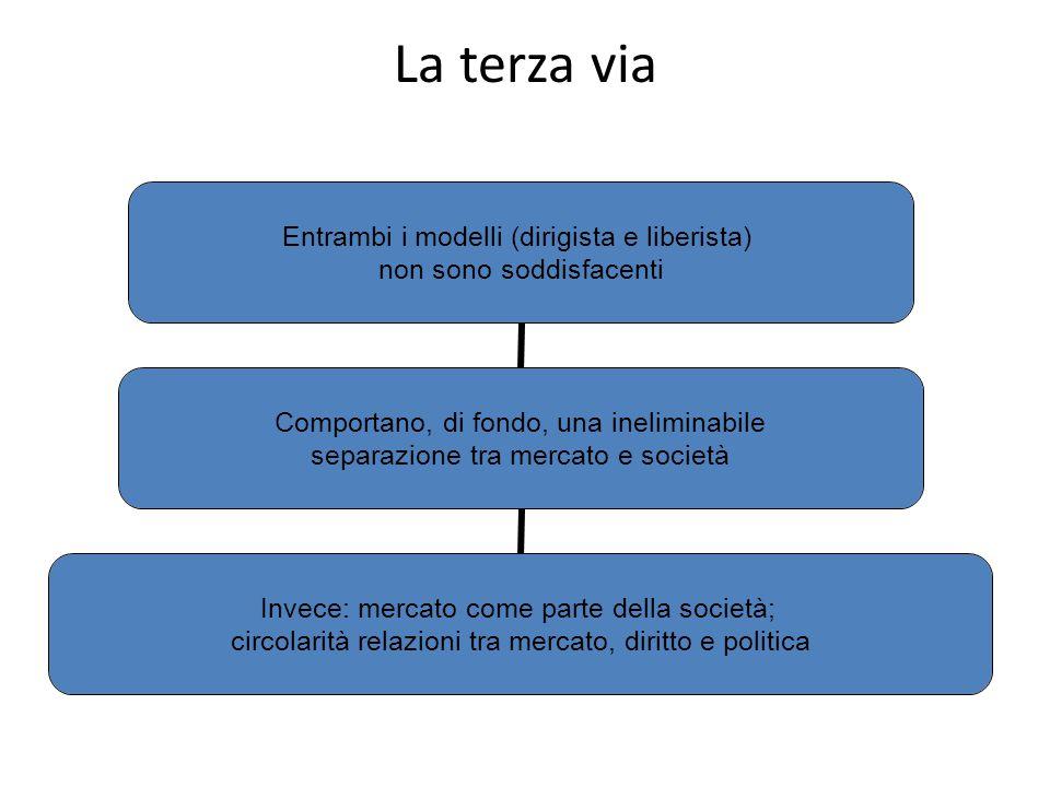 La terza via Entrambi i modelli (dirigista e liberista) non sono soddisfacenti Comportano, di fondo, una ineliminabile separazione tra mercato e socie
