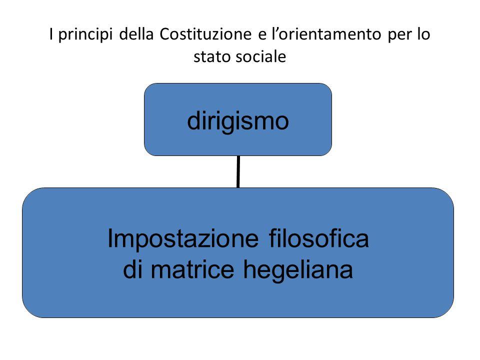 I principi della Costituzione e l'orientamento per lo stato sociale dirigismo Impostazione filosofica di matrice hegeliana