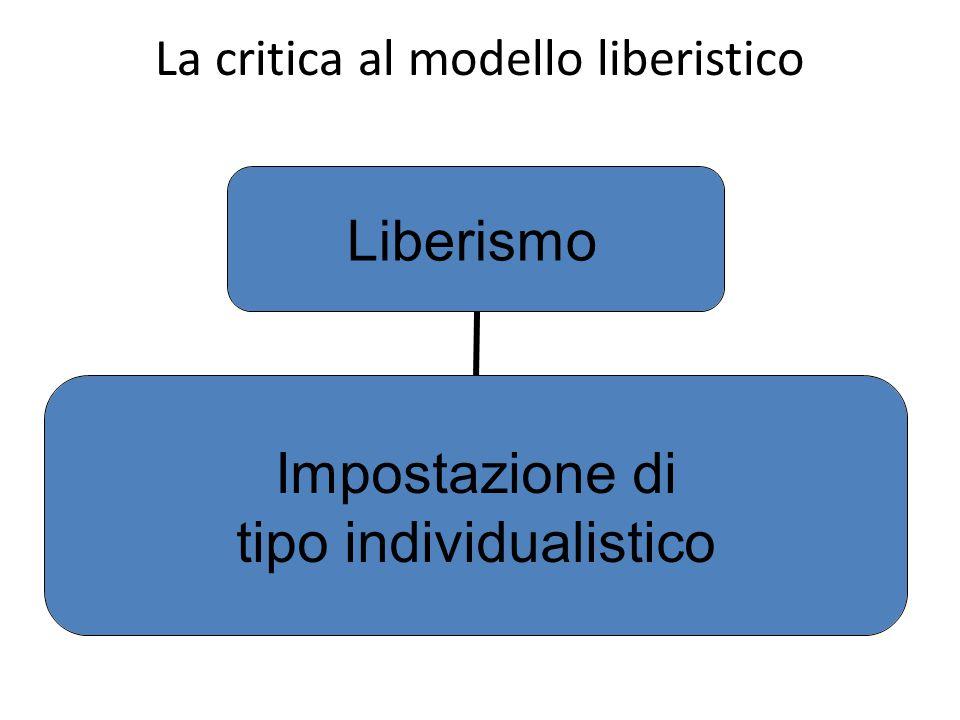 La critica al modello liberistico Liberismo Impostazione di tipo individualistico