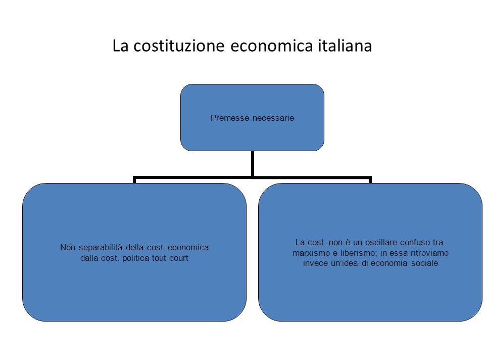 La costituzione economica italiana Premesse necessarie Non separabilità della cost. economica dalla cost. politica tout court La cost. non è un oscill