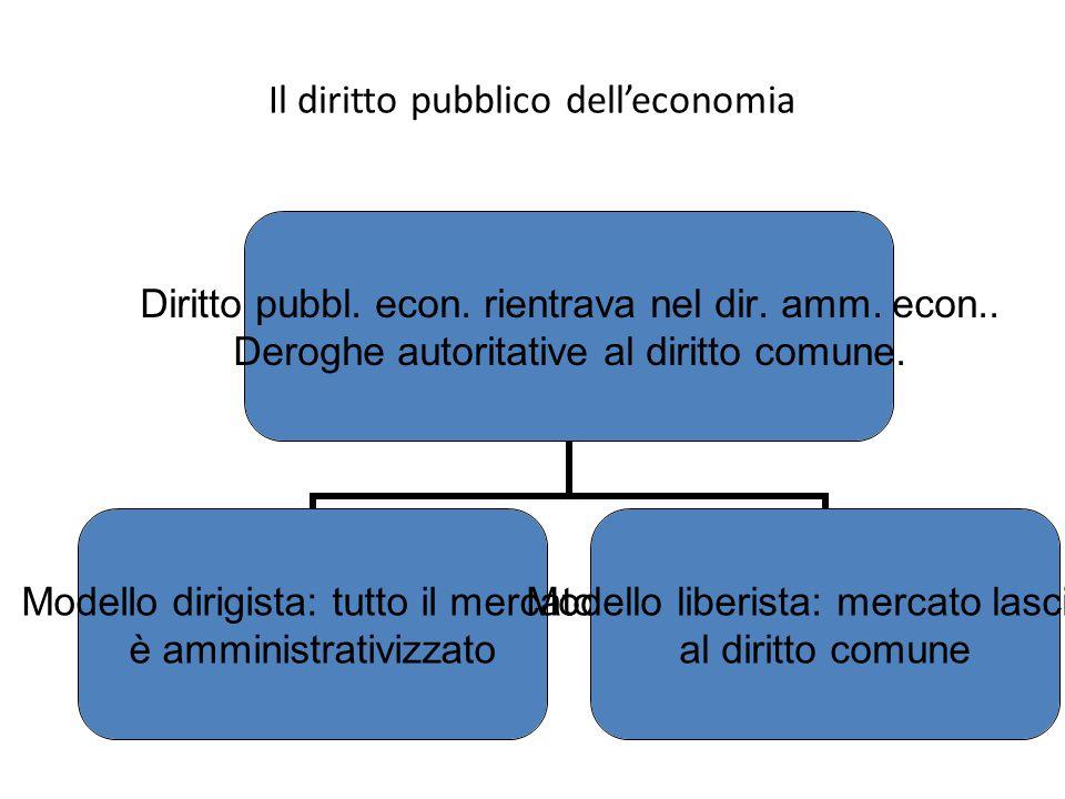 Il diritto pubblico dell'economia Diritto pubbl. econ. rientrava nel dir. amm. econ.. Deroghe autoritative al diritto comune. Modello dirigista: tutto