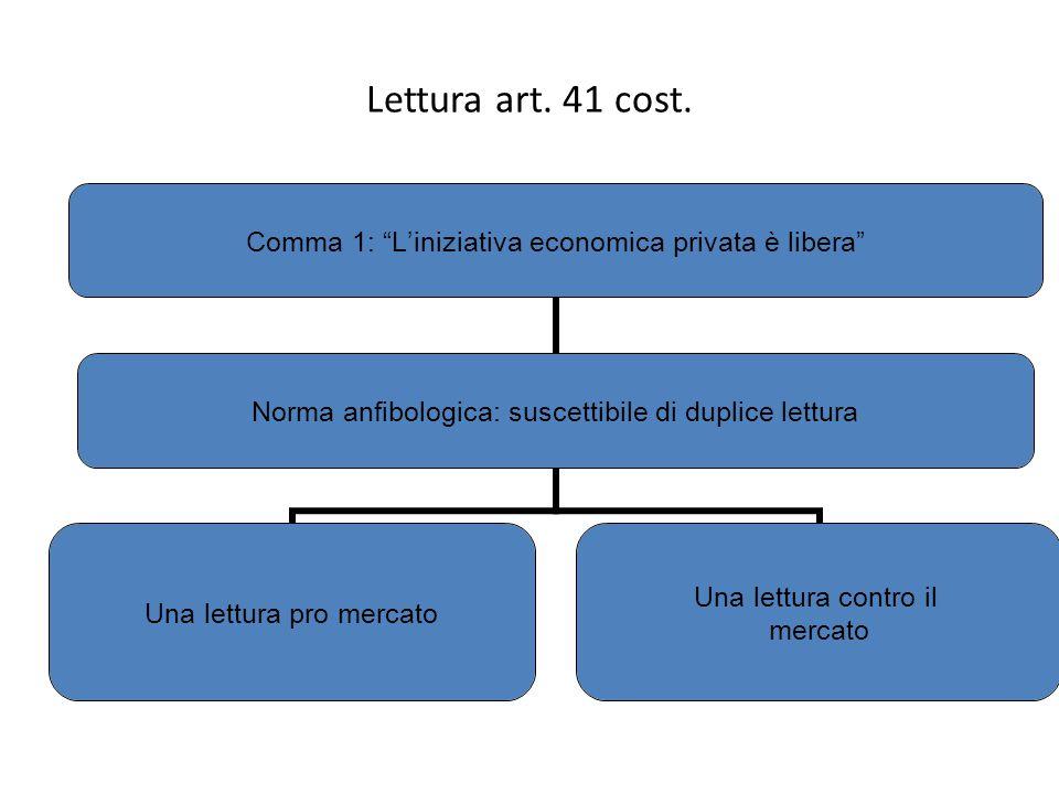 """Lettura art. 41 cost. Comma 1: """"L'iniziativa economica privata è libera"""" Norma anfibologica: suscettibile di duplice lettura Una lettura pro mercato U"""