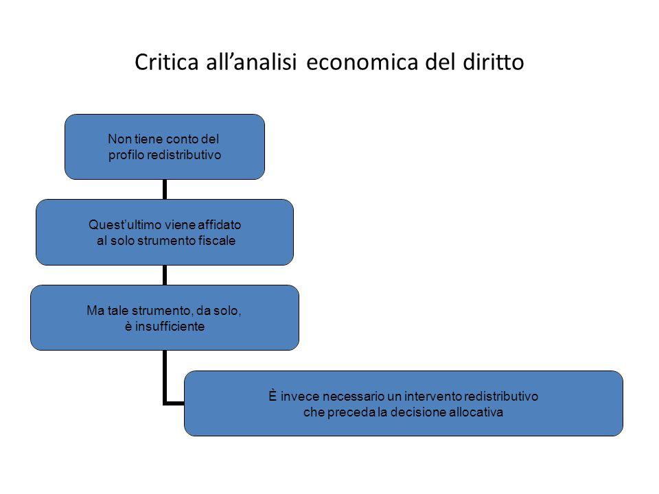 Critica all'analisi economica del diritto Non tiene conto del profilo redistributivo Quest'ultimo viene affidato al solo strumento fiscale Ma tale str