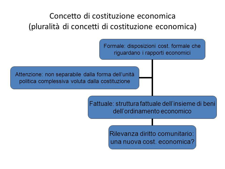 Concetto di costituzione economica (pluralità di concetti di costituzione economica) Formale: disposizioni cost. formale che riguardano i rapporti eco