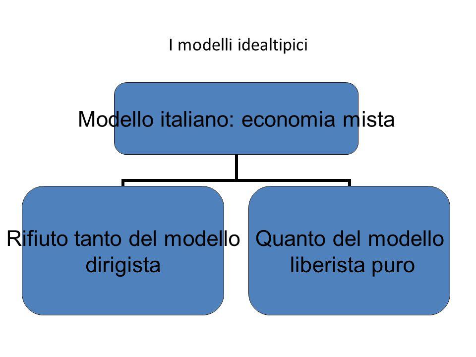 I modelli idealtipici Modello italiano: economia mista Rifiuto tanto del modello dirigista Quanto del modello liberista puro