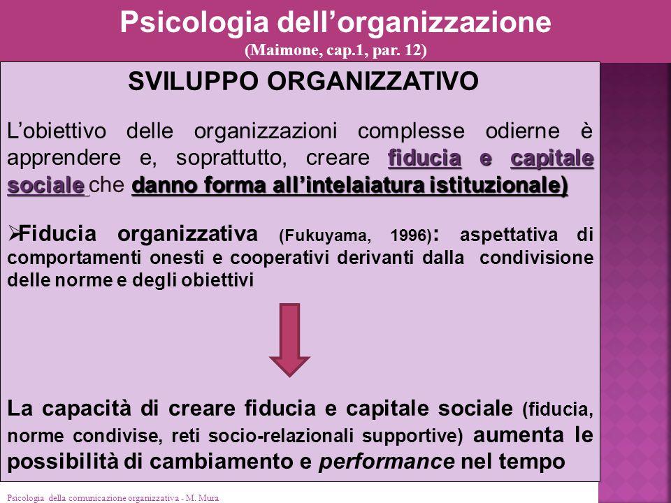 Psicologia della comunicazione organizzativa - M. Mura Psicologia dell'organizzazione (Maimone, cap.1, par. 12) SVILUPPO ORGANIZZATIVO fiducia e capit