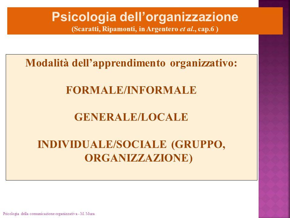 Psicologia della comunicazione organizzativa - M. Mura Psicologia dell'organizzazione (Scaratti, Ripamonti, in Argentero et al., cap.6 ) Modalità dell