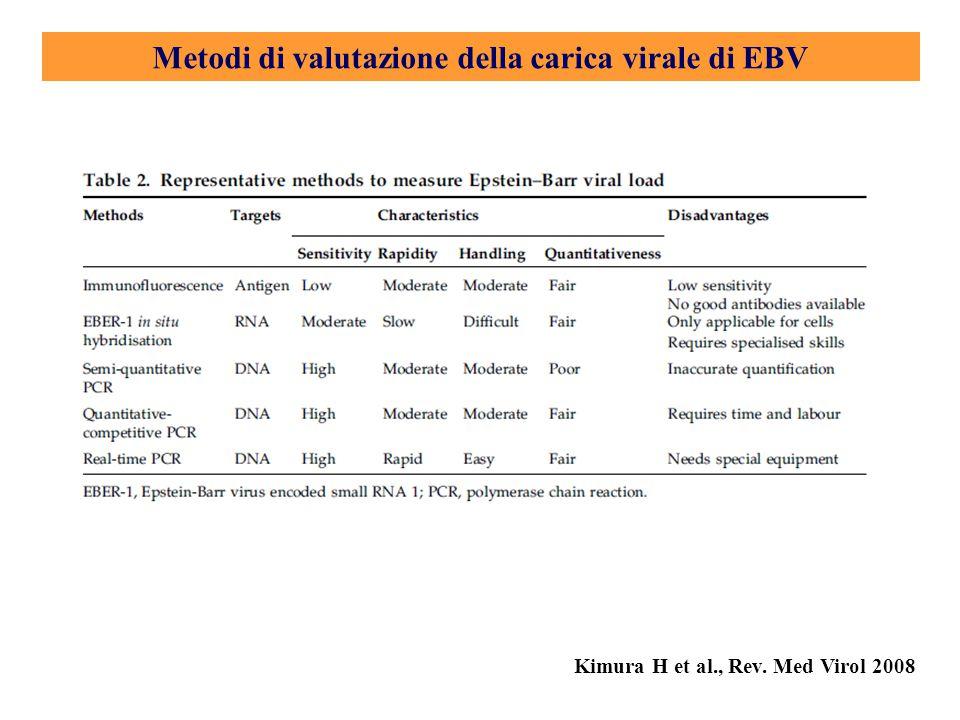 Metodi di valutazione della carica virale di EBV Kimura H et al., Rev. Med Virol 2008