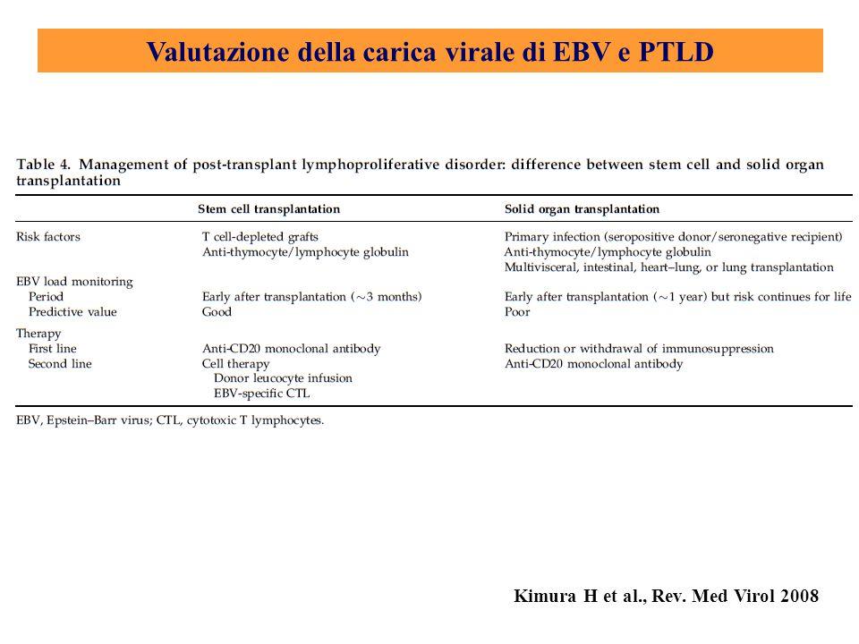 Valutazione della carica virale di EBV e PTLD Kimura H et al., Rev. Med Virol 2008