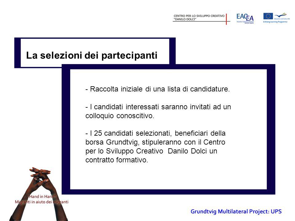 La selezioni dei partecipanti - Raccolta iniziale di una lista di candidature.