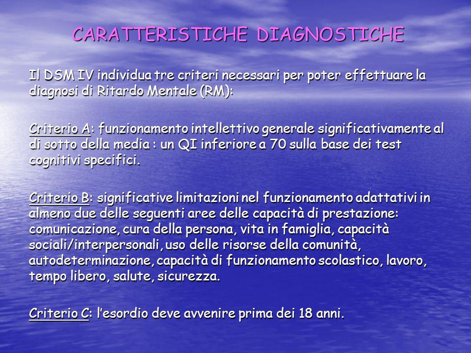 CARATTERISTICHE DIAGNOSTICHE Il DSM IV individua tre criteri necessari per poter effettuare la diagnosi di Ritardo Mentale (RM): Criterio A: funzionamento intellettivo generale significativamente al di sotto della media : un QI inferiore a 70 sulla base dei test cognitivi specifici.