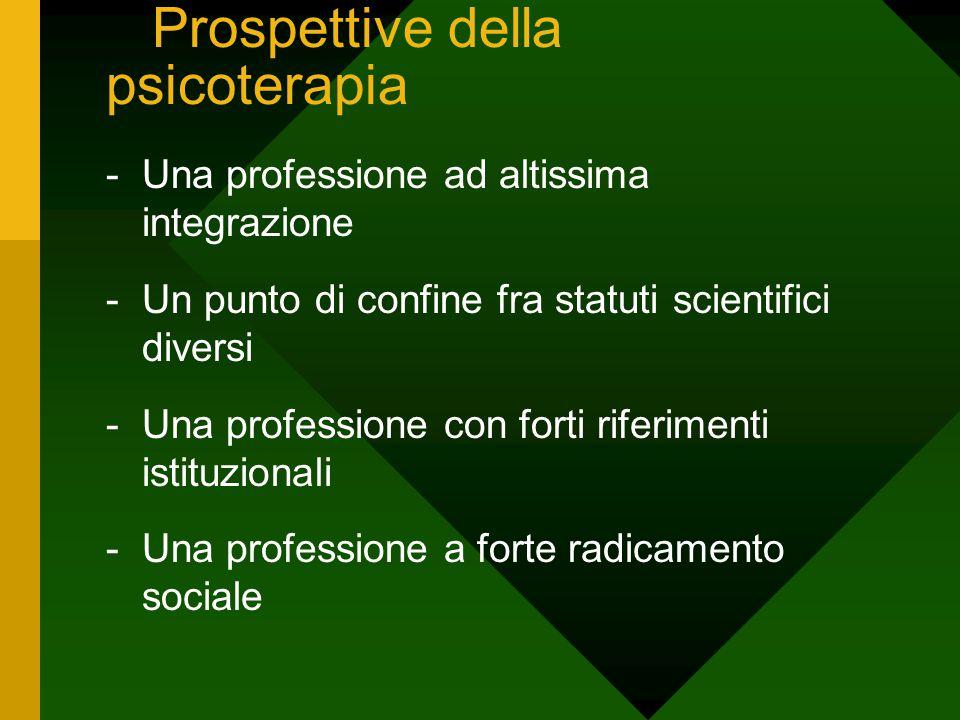 Prospettive della psicoterapia -Una professione ad altissima integrazione -Un punto di confine fra statuti scientifici diversi -Una professione con forti riferimenti istituzionali -Una professione a forte radicamento sociale