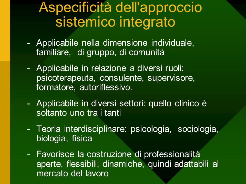 Aspecificità dell'approccio sistemico integrato -Applicabile nella dimensione individuale, familiare, di gruppo, di comunità -Applicabile in relazione