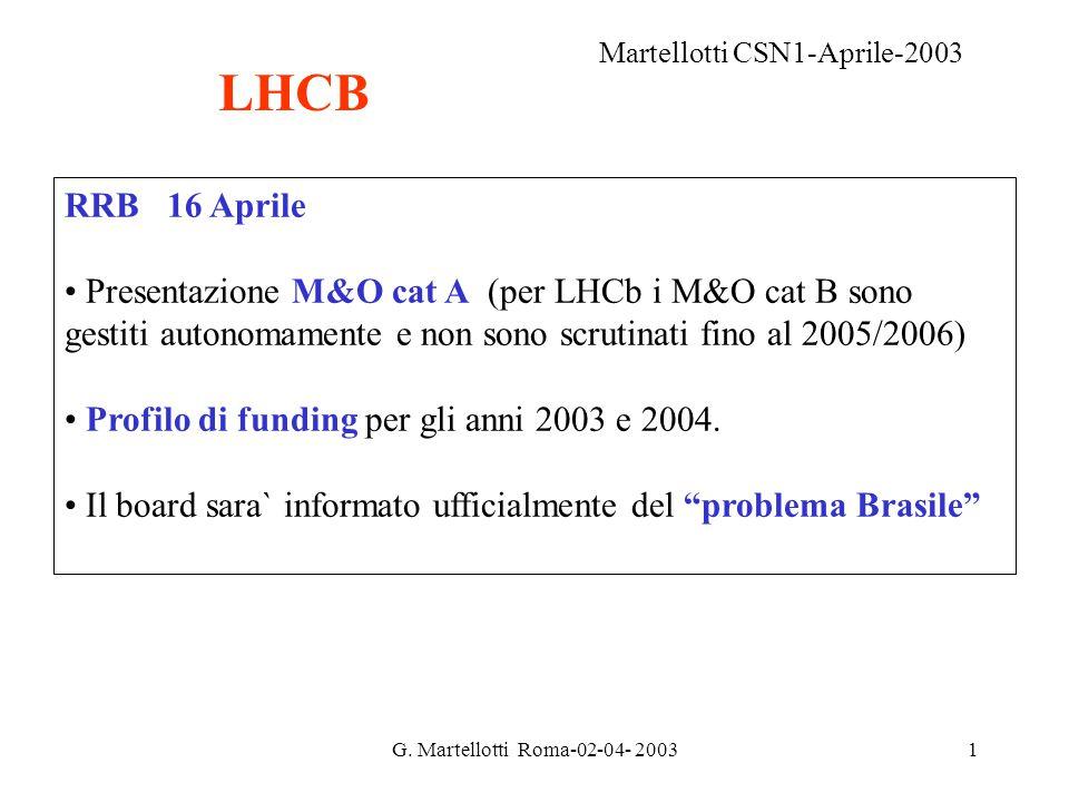G. Martellotti Roma-02-04- 20031 RRB 16 Aprile Presentazione M&O cat A (per LHCb i M&O cat B sono gestiti autonomamente e non sono scrutinati fino al