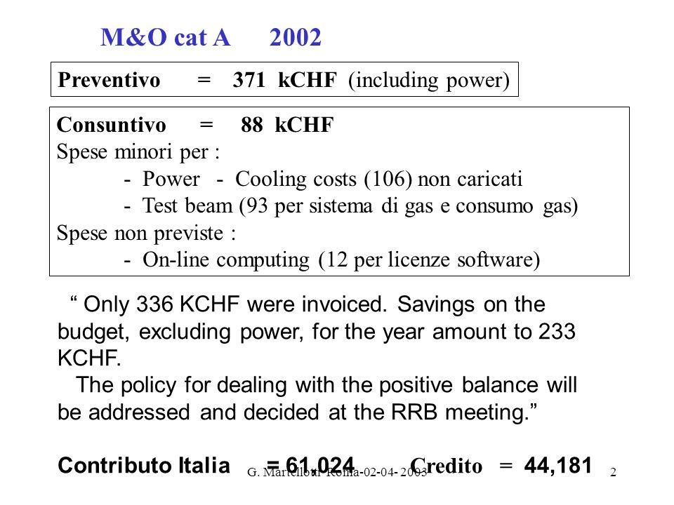 G. Martellotti Roma-02-04- 20032 M&O cat A 2002 Consuntivo = 88 kCHF Spese minori per : - Power - Cooling costs (106) non caricati - Test beam (93 per