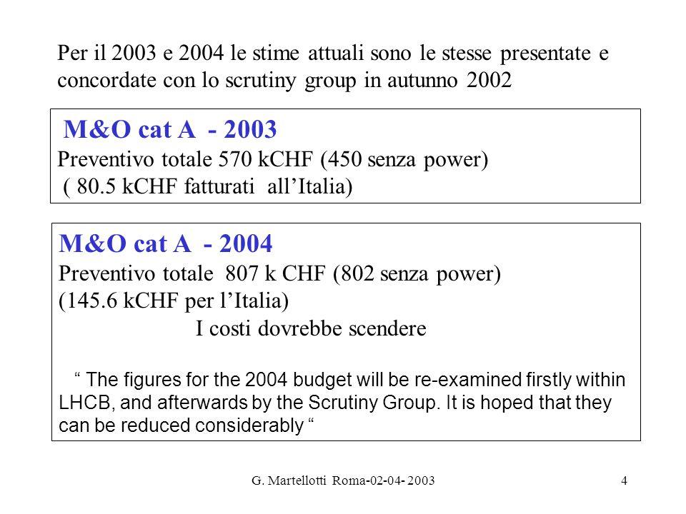 G. Martellotti Roma-02-04- 20034 Per il 2003 e 2004 le stime attuali sono le stesse presentate e concordate con lo scrutiny group in autunno 2002 M&O