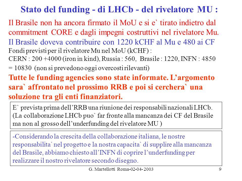 G. Martellotti Roma-02-04- 20039 Il Brasile non ha ancora firmato il MoU e si e` tirato indietro dal commitment CORE e dagli impegni costruttivi nel r