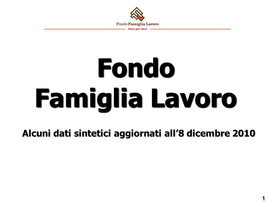 1 Fondo Famiglia Lavoro Alcuni dati sintetici aggiornati all'8 dicembre 2010