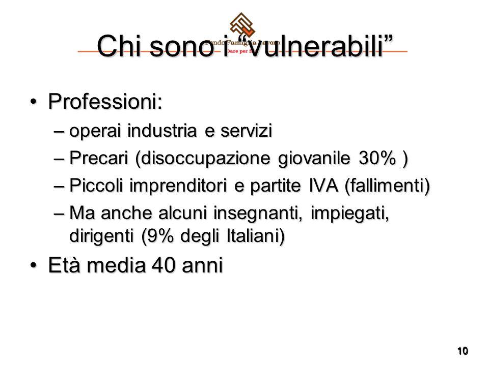 10 Chi sono i vulnerabili Professioni:Professioni: –operai industria e servizi –Precari (disoccupazione giovanile 30% ) –Piccoli imprenditori e partite IVA (fallimenti) –Ma anche alcuni insegnanti, impiegati, dirigenti (9% degli Italiani) Età media 40 anniEtà media 40 anni 10