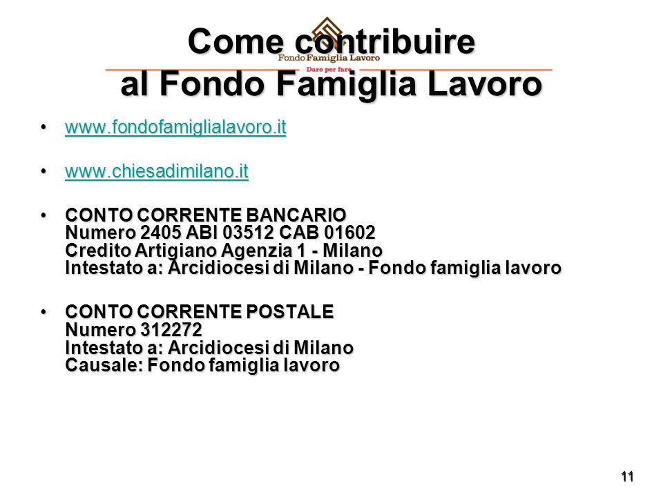 11 Come contribuire al Fondo Famiglia Lavoro www.fondofamiglialavoro.itwww.fondofamiglialavoro.itwww.fondofamiglialavoro.it www.chiesadimilano.itwww.chiesadimilano.itwww.chiesadimilano.it CONTO CORRENTE BANCARIO Numero 2405 ABI 03512 CAB 01602 Credito Artigiano Agenzia 1 - Milano Intestato a: Arcidiocesi di Milano - Fondo famiglia lavoroCONTO CORRENTE BANCARIO Numero 2405 ABI 03512 CAB 01602 Credito Artigiano Agenzia 1 - Milano Intestato a: Arcidiocesi di Milano - Fondo famiglia lavoro CONTO CORRENTE POSTALE Numero 312272 Intestato a: Arcidiocesi di Milano Causale: Fondo famiglia lavoroCONTO CORRENTE POSTALE Numero 312272 Intestato a: Arcidiocesi di Milano Causale: Fondo famiglia lavoro