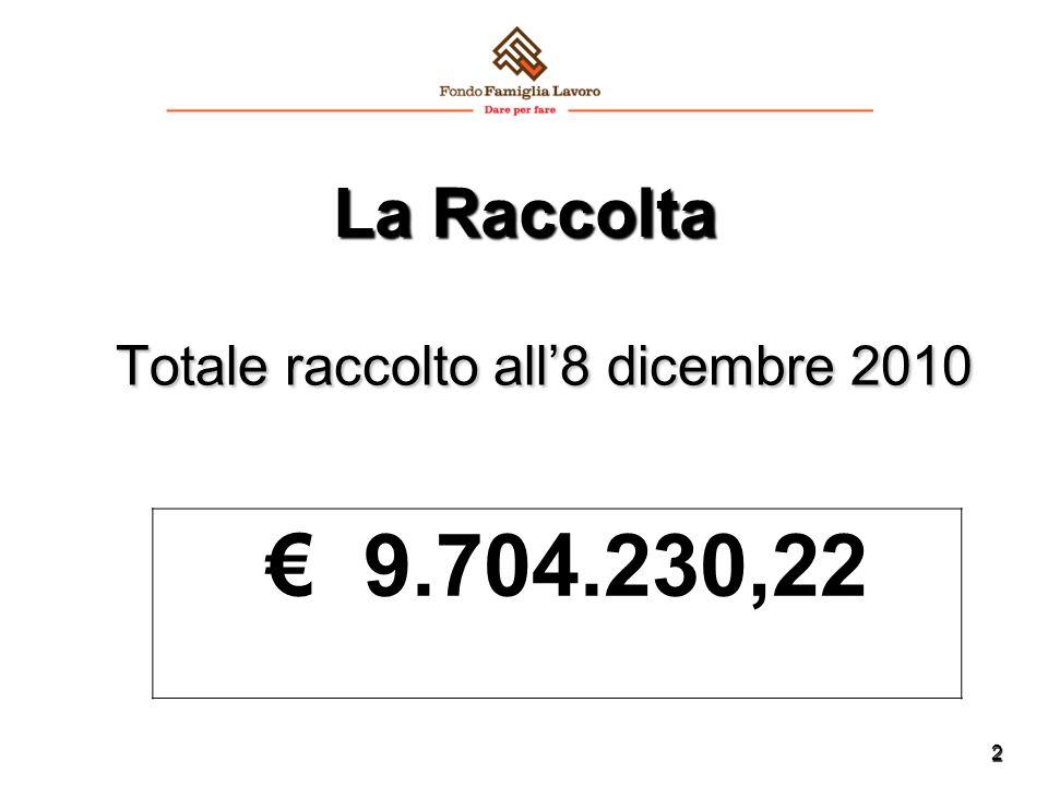 2 La Raccolta Totale raccolto all'8 dicembre 2010 € 9.704.230,22