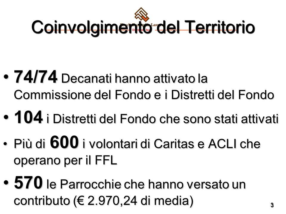 3 Coinvolgimento del Territorio 74/74 Decanati hanno attivato la Commissione del Fondo e i Distretti del Fondo74/74 Decanati hanno attivato la Commissione del Fondo e i Distretti del Fondo 104 i Distretti del Fondo che sono stati attivati104 i Distretti del Fondo che sono stati attivati Più di 600 i volontari di Caritas e ACLI che operano per il FFLPiù di 600 i volontari di Caritas e ACLI che operano per il FFL 570 le Parrocchie che hanno versato un contributo (€ 2.970,24 di media)570 le Parrocchie che hanno versato un contributo (€ 2.970,24 di media)