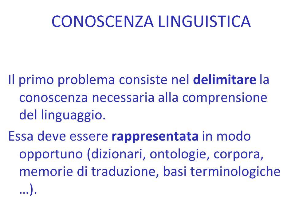Il primo problema consiste nel delimitare la conoscenza necessaria alla comprensione del linguaggio. Essa deve essere rappresentata in modo opportuno