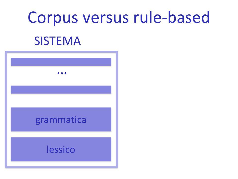 Corpus versus rule-based grammatica lessico … SISTEMA
