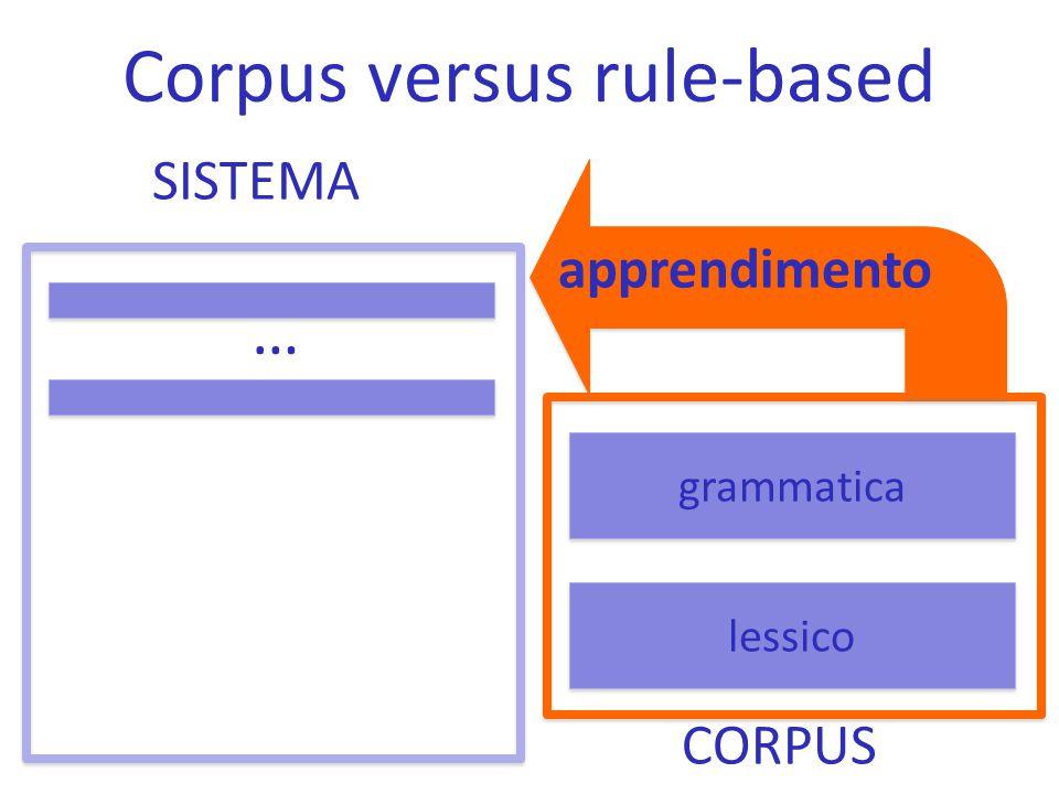 Corpus versus rule-based grammatica lessico … CORPUS SISTEMA apprendimento
