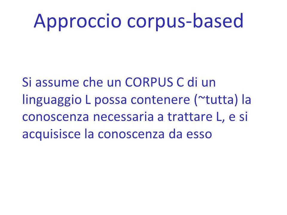 Approccio corpus-based Si assume che un CORPUS C di un linguaggio L possa contenere (~tutta) la conoscenza necessaria a trattare L, e si acquisisce la