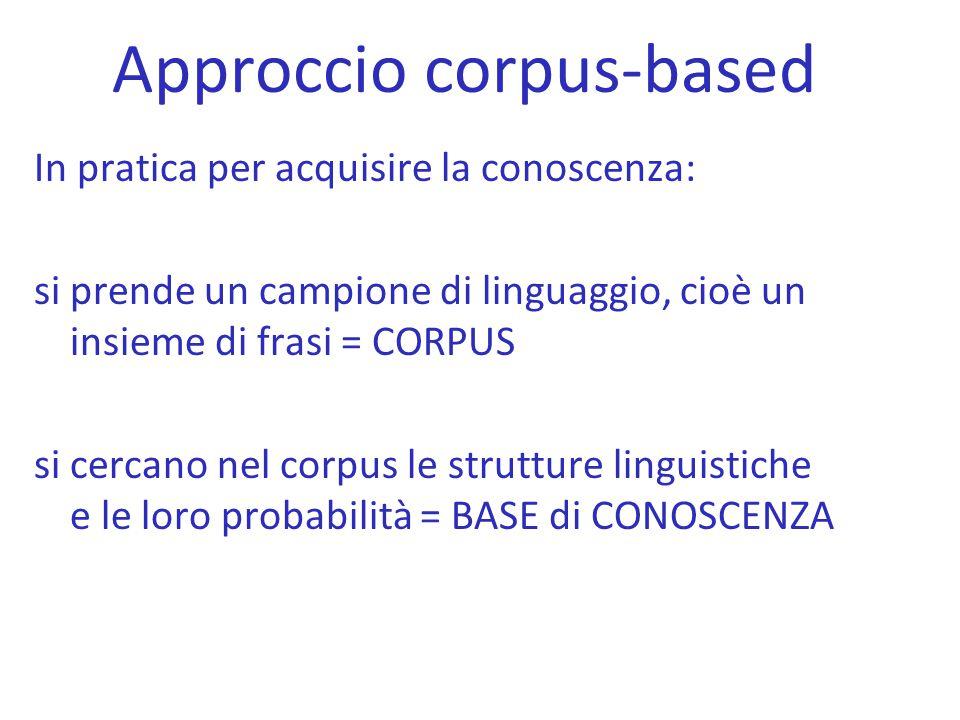 Approccio corpus-based In pratica per acquisire la conoscenza: si prende un campione di linguaggio, cioè un insieme di frasi = CORPUS si cercano nel c