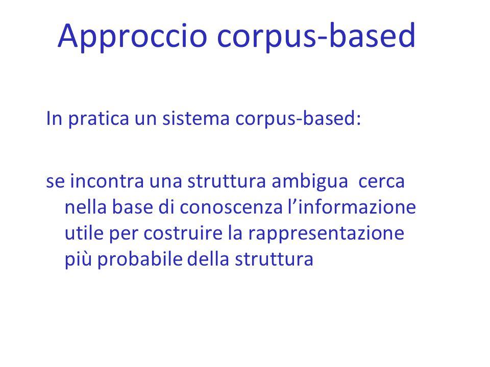 Approccio corpus-based In pratica un sistema corpus-based: se incontra una struttura ambigua cerca nella base di conoscenza l'informazione utile per c