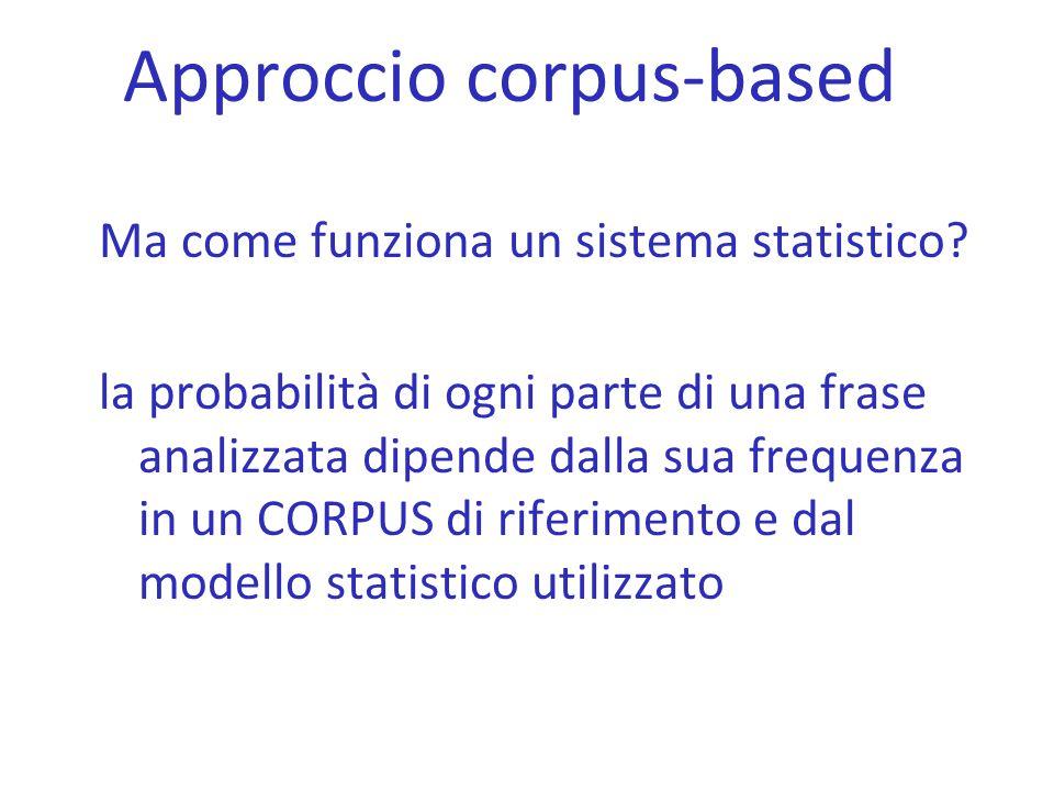 Approccio corpus-based Ma come funziona un sistema statistico? la probabilità di ogni parte di una frase analizzata dipende dalla sua frequenza in un