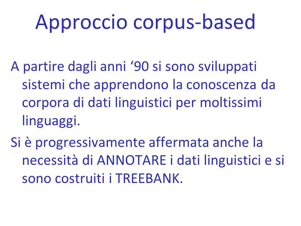 Approccio corpus-based A partire dagli anni '90 si sono sviluppati sistemi che apprendono la conoscenza da corpora di dati linguistici per moltissimi
