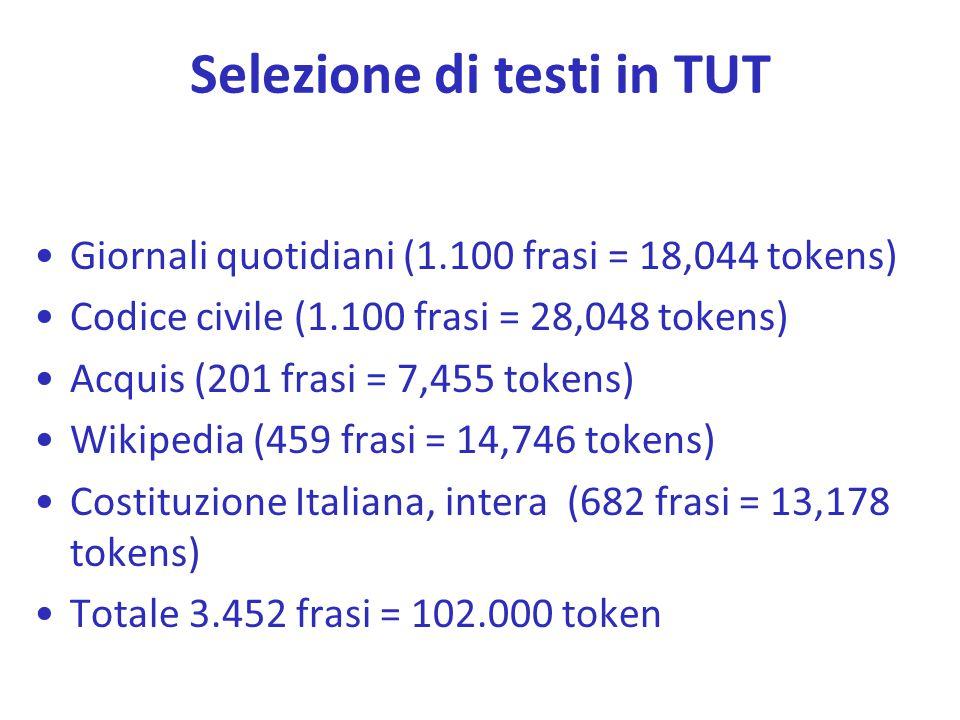 Selezione di testi in TUT Giornali quotidiani (1.100 frasi = 18,044 tokens) Codice civile (1.100 frasi = 28,048 tokens) Acquis (201 frasi = 7,455 toke