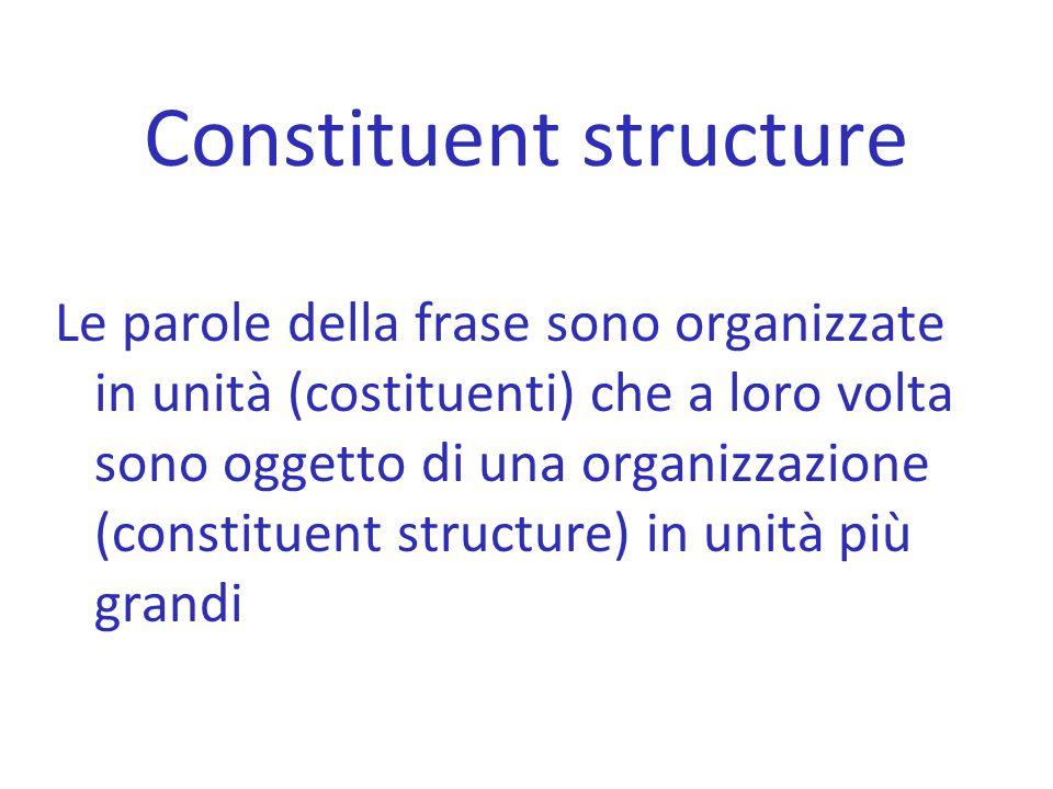 Constituent structure Le parole della frase sono organizzate in unità (costituenti) che a loro volta sono oggetto di una organizzazione (constituent s